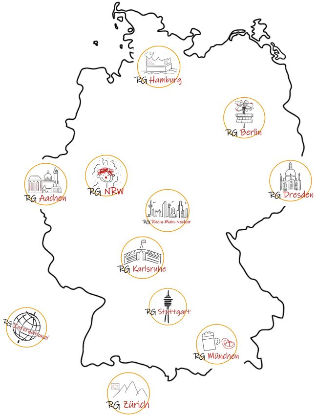 Regionalgruppen